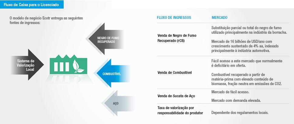 Grafico-Licencia-Flujo-Pt-2